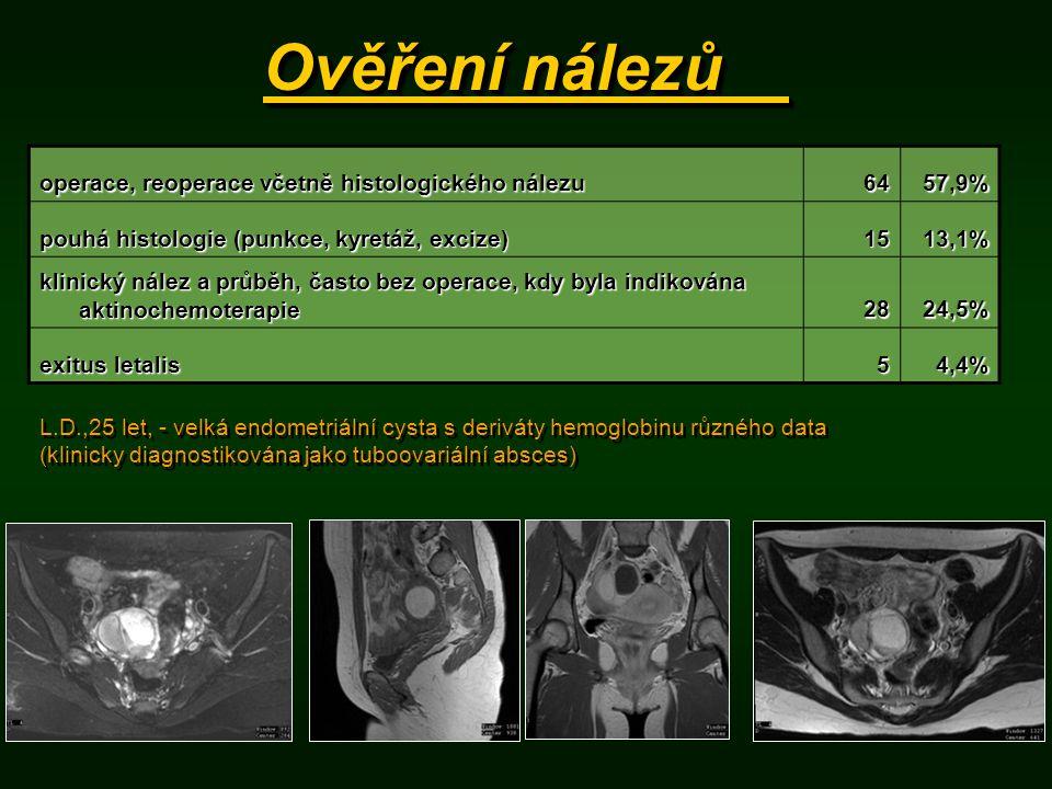 Ověření nálezů operace, reoperace včetně histologického nálezu 6457,9% pouhá histologie (punkce, kyretáž, excize) 1513,1% klinický nález a průběh, čas