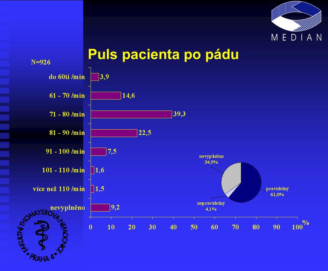 Puls pacienta po pádu