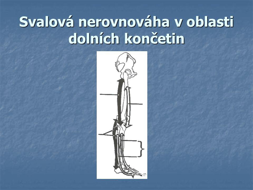 Svalová nerovnováha v oblasti dolních končetin