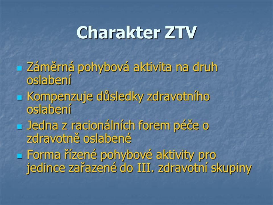 Charakter ZTV Záměrná pohybová aktivita na druh oslabení Záměrná pohybová aktivita na druh oslabení Kompenzuje důsledky zdravotního oslabení Kompenzuj