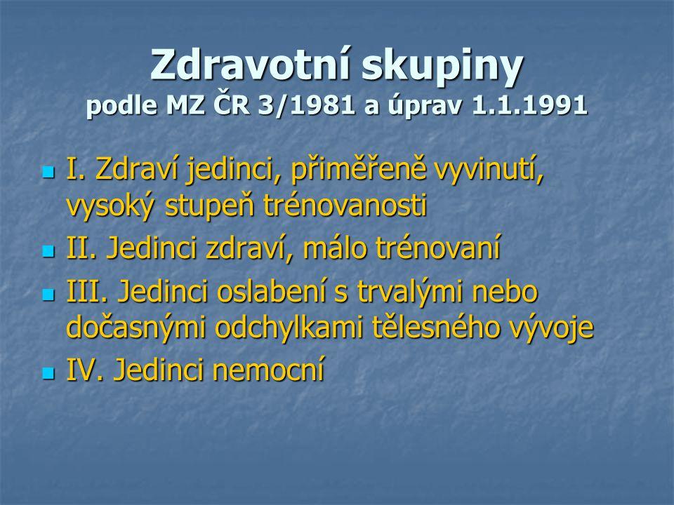 Zdravotní skupiny podle MZ ČR 3/1981 a úprav 1.1.1991 I. Zdraví jedinci, přiměřeně vyvinutí, vysoký stupeň trénovanosti I. Zdraví jedinci, přiměřeně v