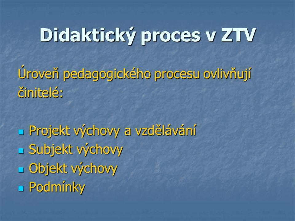 Didaktický proces v ZTV Úroveň pedagogického procesu ovlivňují činitelé: Projekt výchovy a vzdělávání Projekt výchovy a vzdělávání Subjekt výchovy Sub