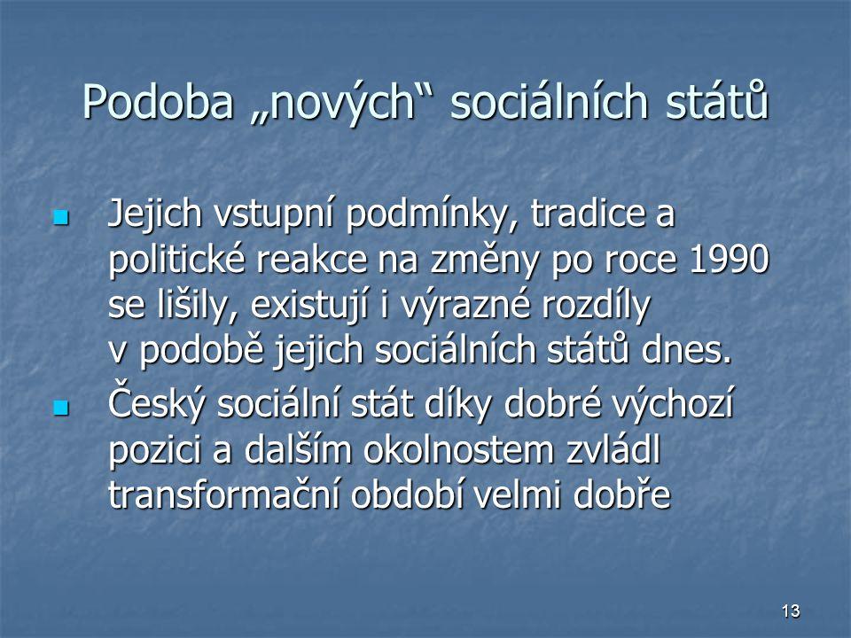 """13 Podoba """"nových sociálních států Jejich vstupní podmínky, tradice a politické reakce na změny po roce 1990 se lišily, existují i výrazné rozdíly v podobě jejich sociálních států dnes."""