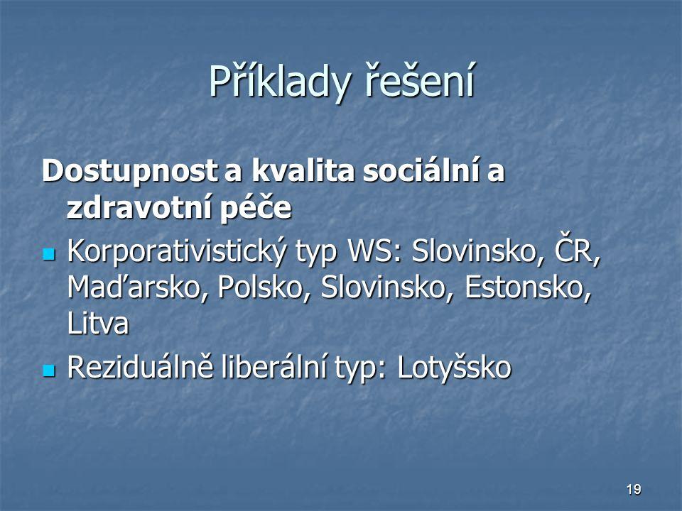 19 Příklady řešení Dostupnost a kvalita sociální a zdravotní péče Korporativistický typ WS: Slovinsko, ČR, Maďarsko, Polsko, Slovinsko, Estonsko, Litva Korporativistický typ WS: Slovinsko, ČR, Maďarsko, Polsko, Slovinsko, Estonsko, Litva Reziduálně liberální typ: Lotyšsko Reziduálně liberální typ: Lotyšsko