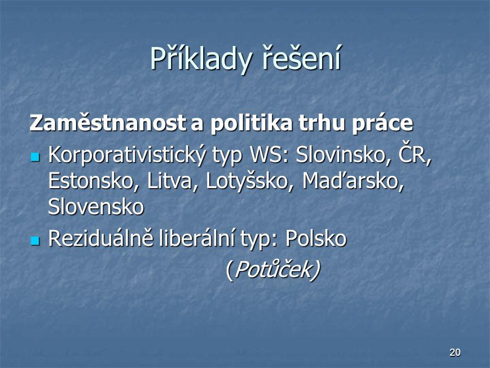 20 Příklady řešení Zaměstnanost a politika trhu práce Korporativistický typ WS: Slovinsko, ČR, Estonsko, Litva, Lotyšsko, Maďarsko, Slovensko Korporativistický typ WS: Slovinsko, ČR, Estonsko, Litva, Lotyšsko, Maďarsko, Slovensko Reziduálně liberální typ: Polsko Reziduálně liberální typ: Polsko (Potůček)
