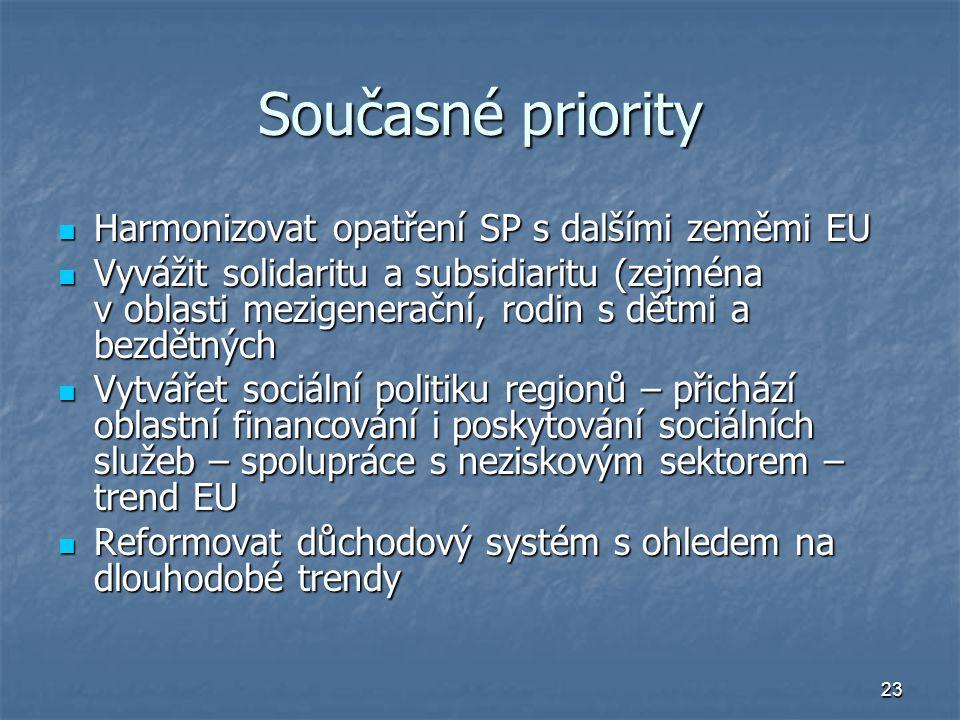 23 Současné priority Harmonizovat opatření SP s dalšími zeměmi EU Harmonizovat opatření SP s dalšími zeměmi EU Vyvážit solidaritu a subsidiaritu (zejména v oblasti mezigenerační, rodin s dětmi a bezdětných Vyvážit solidaritu a subsidiaritu (zejména v oblasti mezigenerační, rodin s dětmi a bezdětných Vytvářet sociální politiku regionů – přichází oblastní financování i poskytování sociálních služeb – spolupráce s neziskovým sektorem – trend EU Vytvářet sociální politiku regionů – přichází oblastní financování i poskytování sociálních služeb – spolupráce s neziskovým sektorem – trend EU Reformovat důchodový systém s ohledem na dlouhodobé trendy Reformovat důchodový systém s ohledem na dlouhodobé trendy