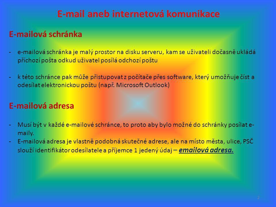 2 E-mail aneb internetová komunikace E-mailová schránka -e-mailová schránka je malý prostor na disku serveru, kam se uživateli dočasně ukládá příchozí