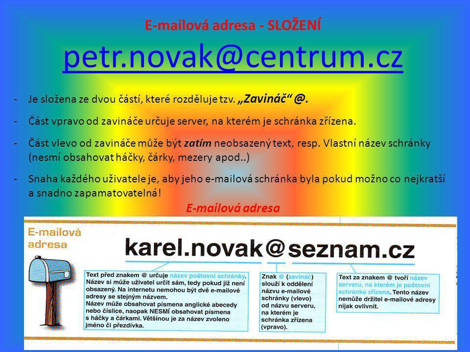 """3 E-mailová adresa - SLOŽENÍ petr.novak@centrum.cz -Je složena ze dvou částí, které rozděluje tzv. """"Zavináč"""" @. -Část vpravo od zavináče určuje server"""