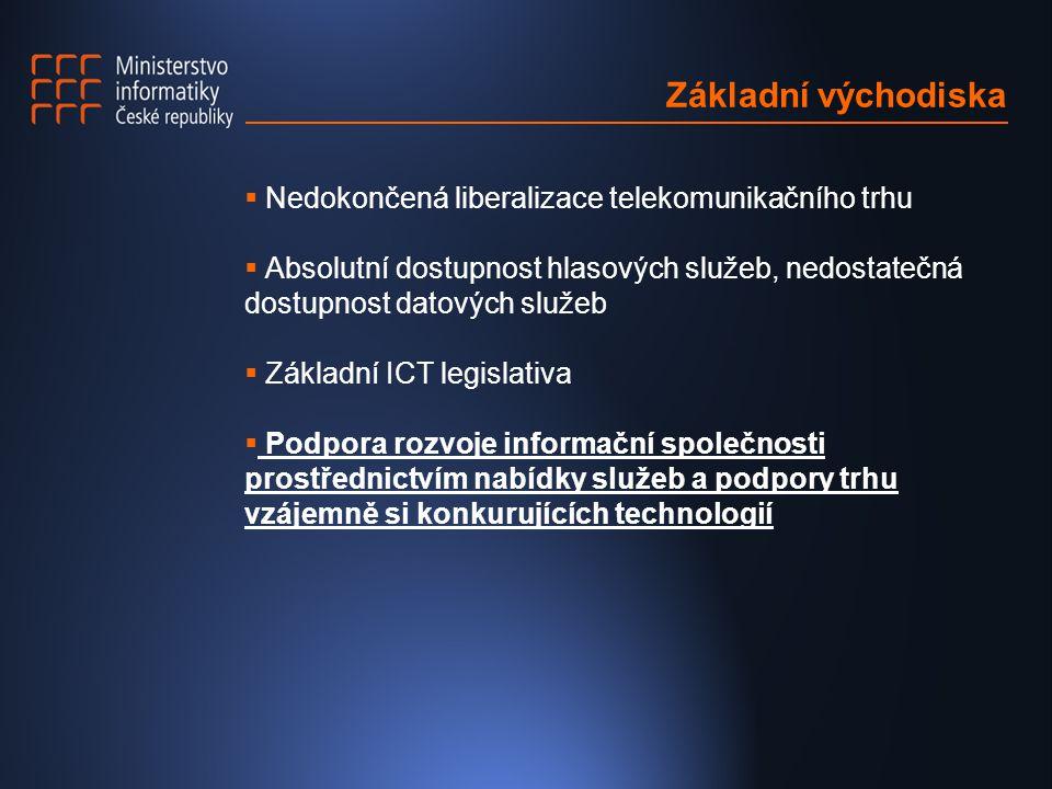 Základní východiska  Nedokončená liberalizace telekomunikačního trhu  Absolutní dostupnost hlasových služeb, nedostatečná dostupnost datových služeb  Základní ICT legislativa  Podpora rozvoje informační společnosti prostřednictvím nabídky služeb a podpory trhu vzájemně si konkurujících technologií