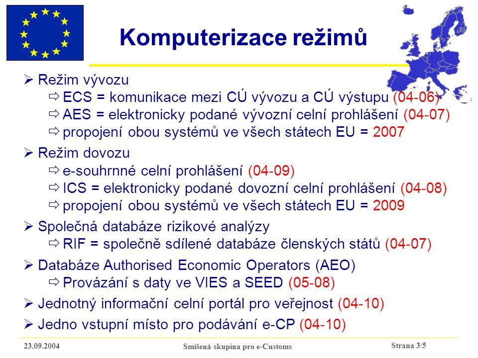 Strana 3/5 23.09.2004Smíšená skupina pro e-Customs Komputerizace režimů  Režim vývozu  ECS = komunikace mezi CÚ vývozu a CÚ výstupu (04-06)  AES = elektronicky podané vývozní celní prohlášení (04-07)  propojení obou systémů ve všech státech EU = 2007  Režim dovozu  e-souhrnné celní prohlášení (04-09)  ICS = elektronicky podané dovozní celní prohlášení (04-08)  propojení obou systémů ve všech státech EU = 2009  Společná databáze rizikové analýzy  RIF = společně sdílené databáze členských států (04-07)  Databáze Authorised Economic Operators (AEO)  Provázání s daty ve VIES a SEED (05-08)  Jednotný informační celní portál pro veřejnost (04-10)  Jedno vstupní místo pro podávání e-CP (04-10)