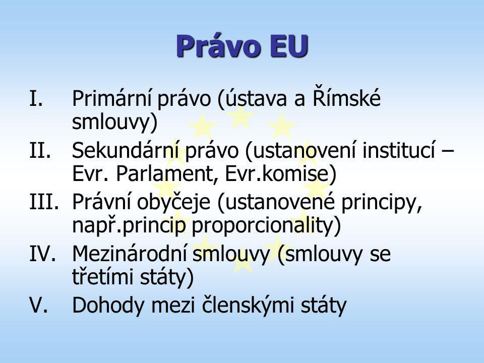Právo EU I.Primární právo (ústava a Římské smlouvy) II.Sekundární právo (ustanovení institucí – Evr. Parlament, Evr.komise) III.Právní obyčeje (ustano