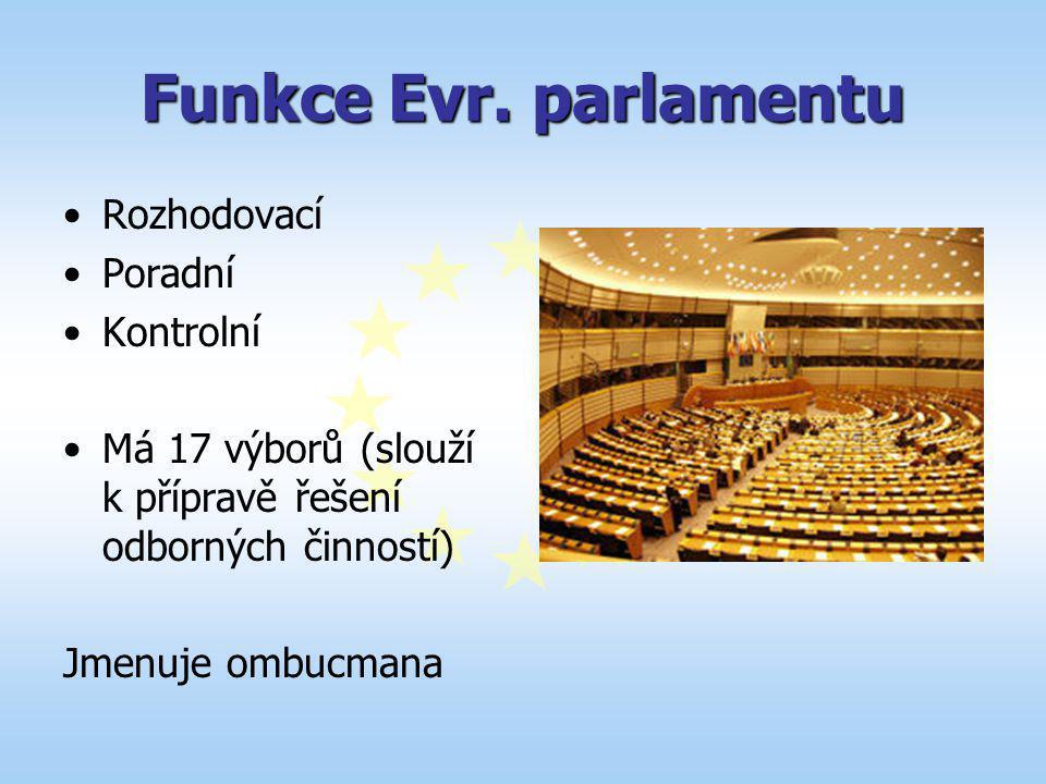 Funkce Evr. parlamentu Rozhodovací Poradní Kontrolní Má 17 výborů (slouží k přípravě řešení odborných činností) Jmenuje ombucmana