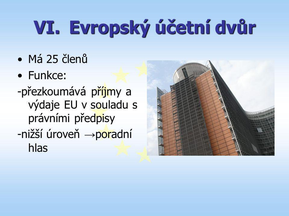 VI.Evropský účetní dvůr Má 25 členů Funkce: -přezkoumává příjmy a výdaje EU v souladu s právními předpisy -nižší úroveň → poradní hlas