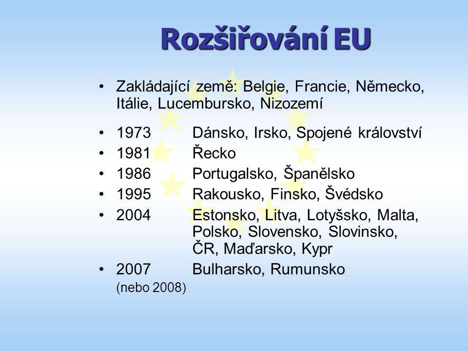 RozšiřováníEU Rozšiřování EU Zakládající země: Belgie, Francie, Německo, Itálie, Lucembursko, Nizozemí 1973 Dánsko, Irsko, Spojené království 1981 Řec