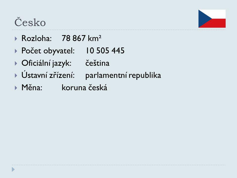 Česko  Rozloha:78 867 km²  Počet obyvatel:10 505 445  Oficiální jazyk:čeština  Ústavní zřízení:parlamentní republika  Měna:koruna česká