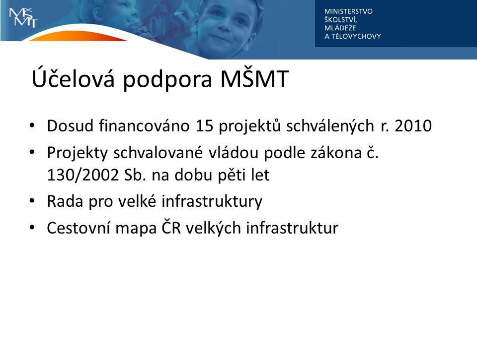 Účelová podpora MŠMT Dosud financováno 15 projektů schválených r. 2010 Projekty schvalované vládou podle zákona č. 130/2002 Sb. na dobu pěti let Rada