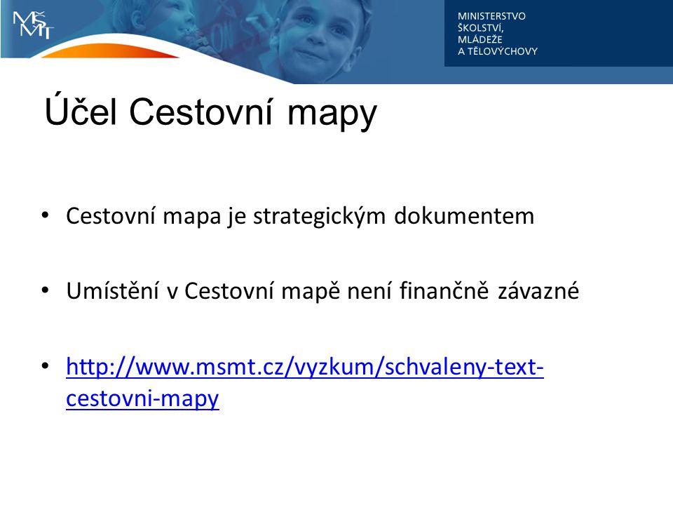 Účel Cestovní mapy Cestovní mapa je strategickým dokumentem Umístění v Cestovní mapě není finančně závazné http://www.msmt.cz/vyzkum/schvaleny-text- c