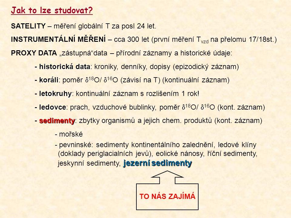 II) Absolutní datovací metody 1.