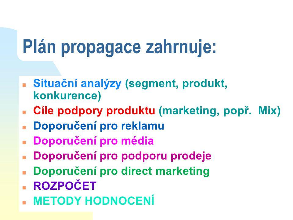 Plán propagace zahrnuje: n Situační analýzy (segment, produkt, konkurence) n Cíle podpory produktu (marketing, popř. Mix) n Doporučení pro reklamu n D