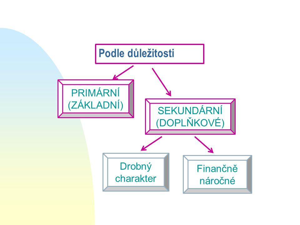 Podle důležitosti PRIMÁRNÍ (ZÁKLADNÍ) SEKUNDÁRNÍ (DOPLŇKOVÉ) Drobný charakter Finančně náročné