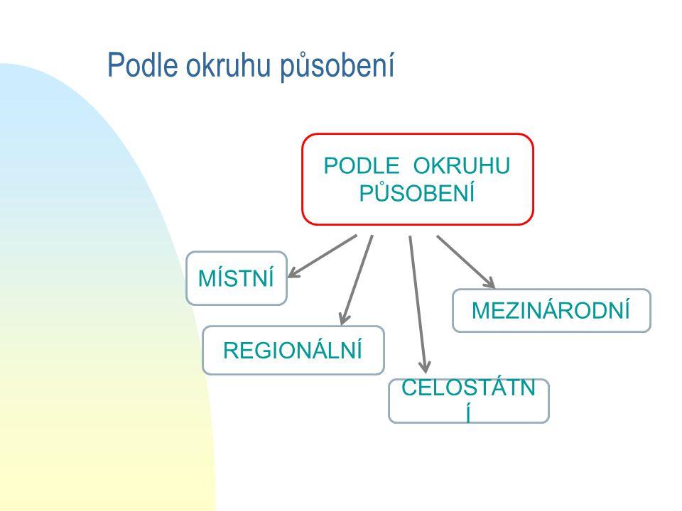 Podle okruhu působení PODLE OKRUHU PŮSOBENÍ MÍSTNÍ REGIONÁLNÍ MEZINÁRODNÍ CELOSTÁTN Í