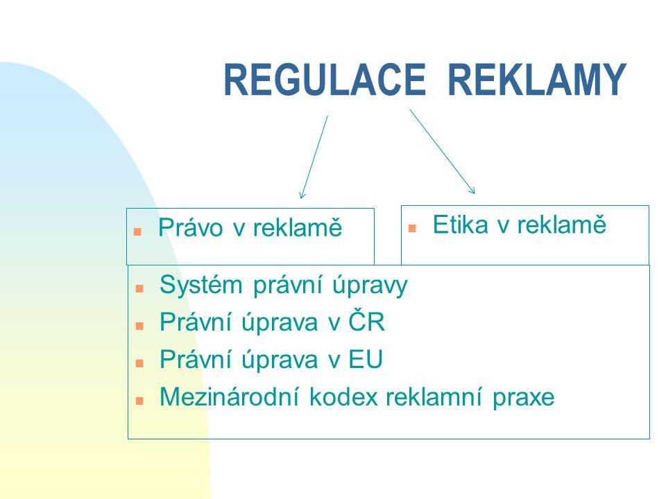 REGULACE REKLAMY n Právo v reklamě n Etika v reklamě n Systém právní úpravy n Právní úprava v ČR n Právní úprava v EU n Mezinárodní kodex reklamní pra