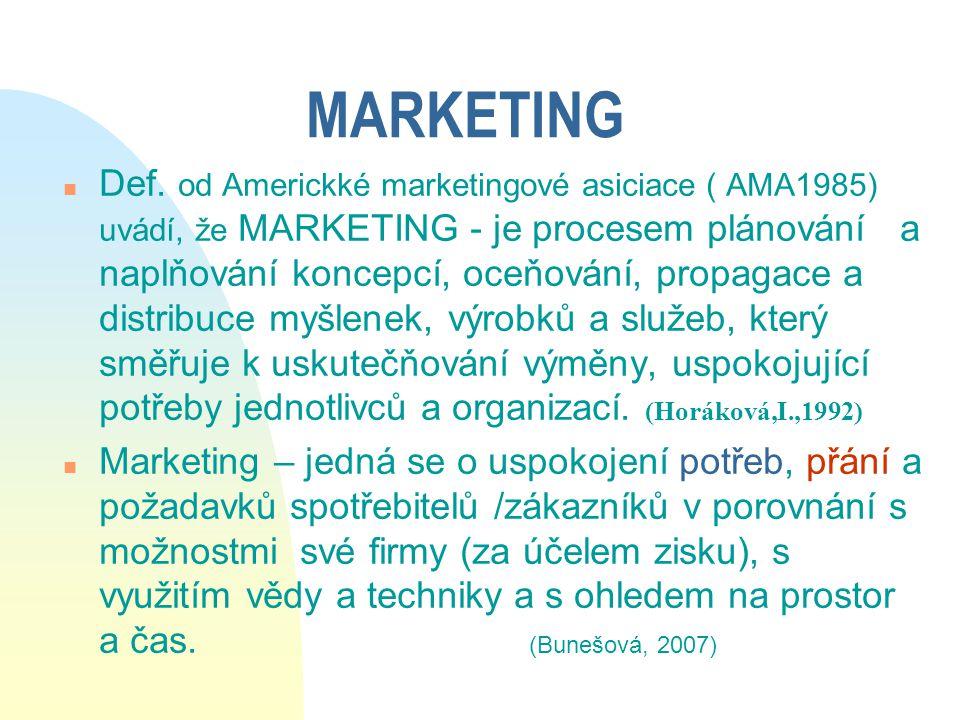 MARKETING Def. od Americkké marketingové asiciace ( AMA1985) uvádí, že MARKETING - je procesem plánování a naplňování koncepcí, oceňování, propagace a