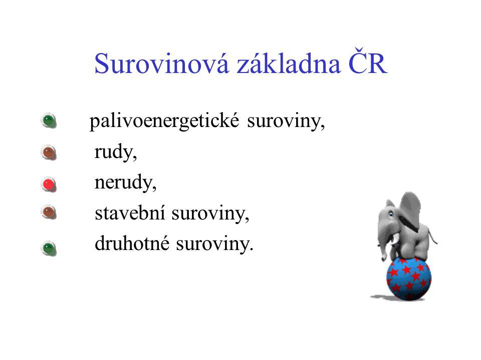 Surovinová základna ČR palivoenergetické suroviny, rudy, nerudy, stavební suroviny, druhotné suroviny.