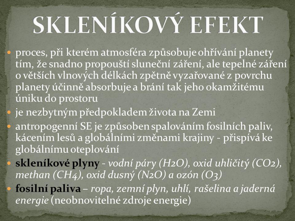 http://cs.wikipedia.org/wiki/Glob%C3%A1ln%C3%AD_oteplov%C3%A1n%C3%AD http://cs.wikipedia.org/wiki/Sklen%C3%ADkov%C3%BD_jev http://cs.wikipedia.org/wiki/Ozonov%C3%A1_vrstva http://cs.wikipedia.org/wiki/Oz%C3%B3nov%C3%A1_d%C3%ADra http://cs.wikipedia.org/wiki/Kysel%C3%A9_de%C5%A1t%C4%9B http://cs.wikipedia.org/wiki/K%C3%A1cen%C3%AD_de%C5%A1tn%C3%BDch_les %C5%AF#K.C3.A1cen.C3.AD_tropick.C3.A9ho_de.C5.A1tn.C3.A9ho_lesa http://cs.wikipedia.org/wiki/K%C3%A1cen%C3%AD_de%C5%A1tn%C3%BDch_les %C5%AF#K.C3.A1cen.C3.AD_tropick.C3.A9ho_de.C5.A1tn.C3.A9ho_lesa http://cs.wikipedia.org/wiki/Zne%C4%8Di%C5%A1t%C4%9Bn%C3%AD_ovzdu%C 5%A1%C3%AD http://cs.wikipedia.org/wiki/Zne%C4%8Di%C5%A1t%C4%9Bn%C3%AD_ovzdu%C 5%A1%C3%AD http://cs.wikipedia.org/wiki/Zne%C4%8Di%C5%A1t%C4%9Bn%C3%AD_ovzdu%C 5%A1%C3%AD_v_%C4%8Cesk%C3%A9_republice http://cs.wikipedia.org/wiki/Zne%C4%8Di%C5%A1t%C4%9Bn%C3%AD_ovzdu%C 5%A1%C3%AD_v_%C4%8Cesk%C3%A9_republice http://cs.wikipedia.org/wiki/Zne%C4%8Di%C5%A1t%C4%9Bn%C3%AD_vody http://cs.wikipedia.org/wiki/Eroze http://cs.wikipedia.org/wiki/Odpady http://cs.wikipedia.org/wiki/Biodiverzita http://cs.wikipedia.org/wiki/Pou%C5%A1%C5%A5 http://cs.wikipedia.org/wiki/Zne%C4%8Di%C5%A1t%C4%9Bn%C3%AD_p%C5%AF dy http://cs.wikipedia.org/wiki/Zne%C4%8Di%C5%A1t%C4%9Bn%C3%AD_p%C5%AF dy