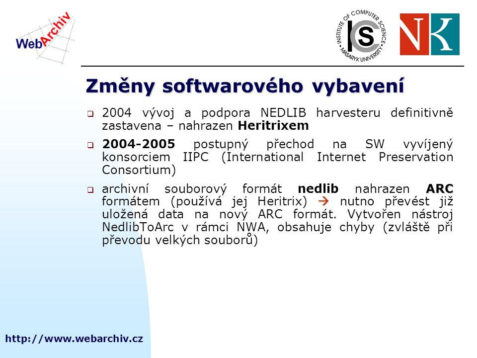 http://www.webarchiv.cz Změny softwarového vybavení  2004 vývoj a podpora NEDLIB harvesteru definitivně zastavena – nahrazen Heritrixem  2004-2005 postupný přechod na SW vyvíjený konsorciem IIPC (International Internet Preservation Consortium) ARC   archivní souborový formát nedlib nahrazen ARC formátem (používá jej Heritrix)  nutno převést již uložená data na nový ARC formát.