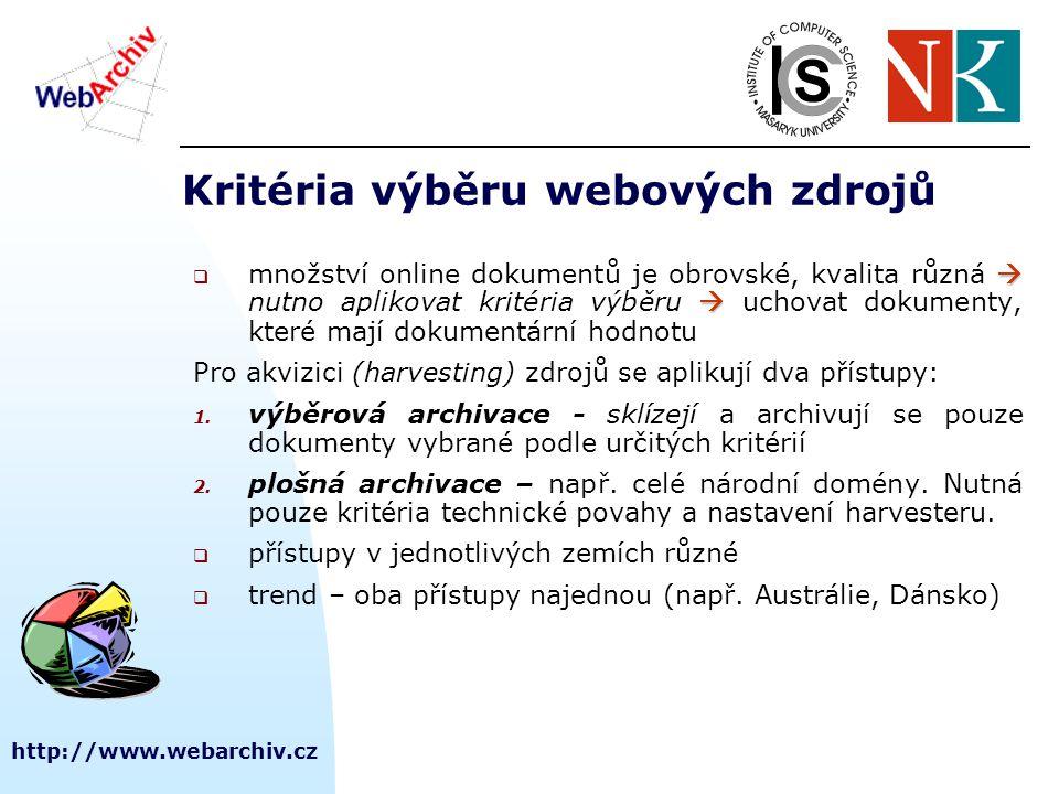 http://www.webarchiv.cz Kritéria výběrové archivace Web Cultural Heritage EU Culture 2000  stanovení kritérií bylo velmi komplikované a stále pokračuje, koordinujeme projekt Web Cultural Heritage v rámci EU Culture 2000  Obsah  Národní aspekt  Doména  Přístup  Formát  Původní forma  Typ zdroje