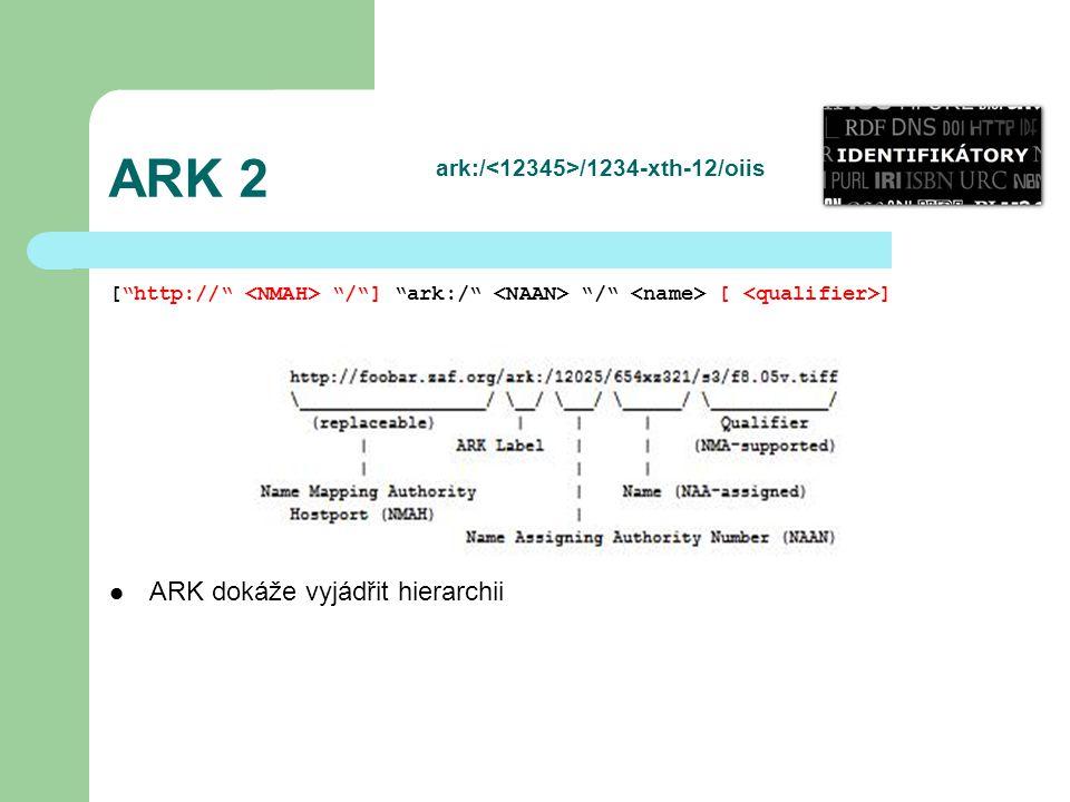 """ARK 2 [""""http://"""" """"/""""] """"ark:/"""" """"/"""" [ ] ARK dokáže vyjádřit hierarchii ark:/ /1234-xth-12/oiis"""