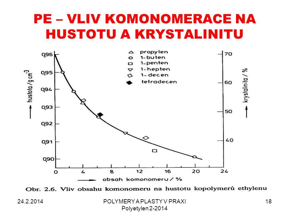PE – VLIV KOMONOMERACE NA HUSTOTU A KRYSTALINITU 24.2.2014POLYMERY A PLASTY V PRAXI Polyetylen 2-2014 18
