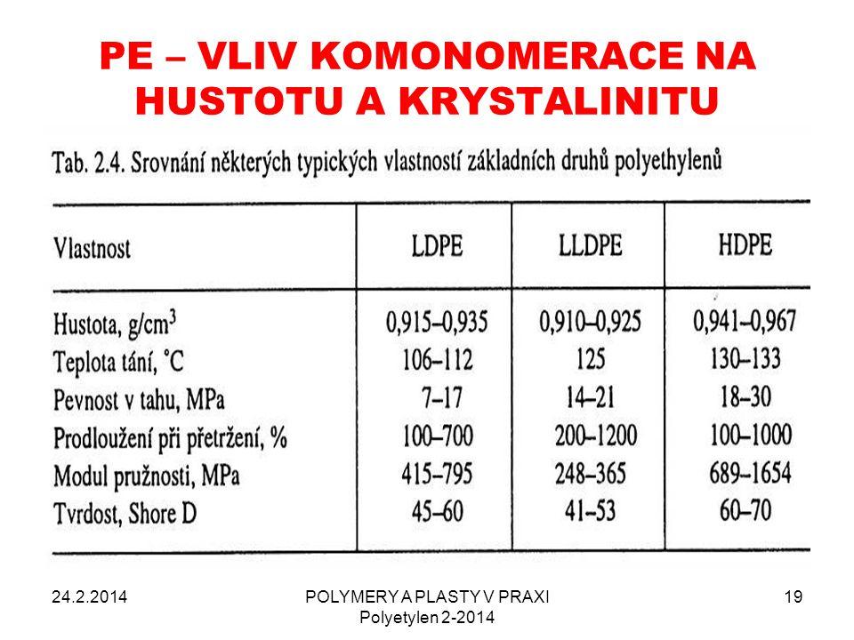 PE – VLIV KOMONOMERACE NA HUSTOTU A KRYSTALINITU 24.2.2014POLYMERY A PLASTY V PRAXI Polyetylen 2-2014 19