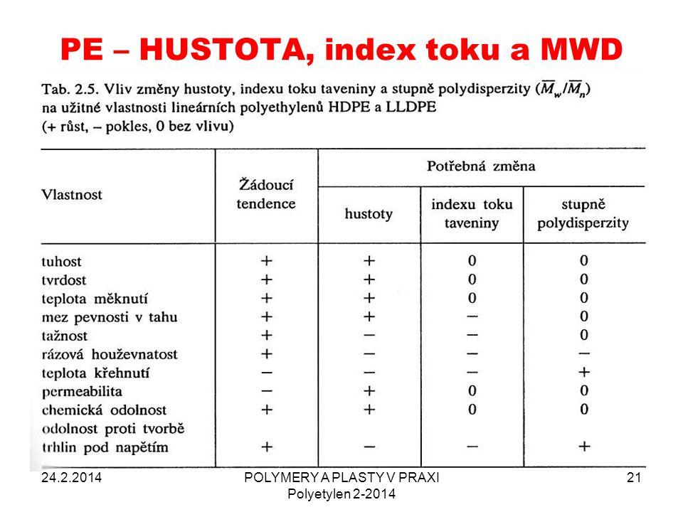 PE – HUSTOTA, index toku a MWD 24.2.2014POLYMERY A PLASTY V PRAXI Polyetylen 2-2014 21