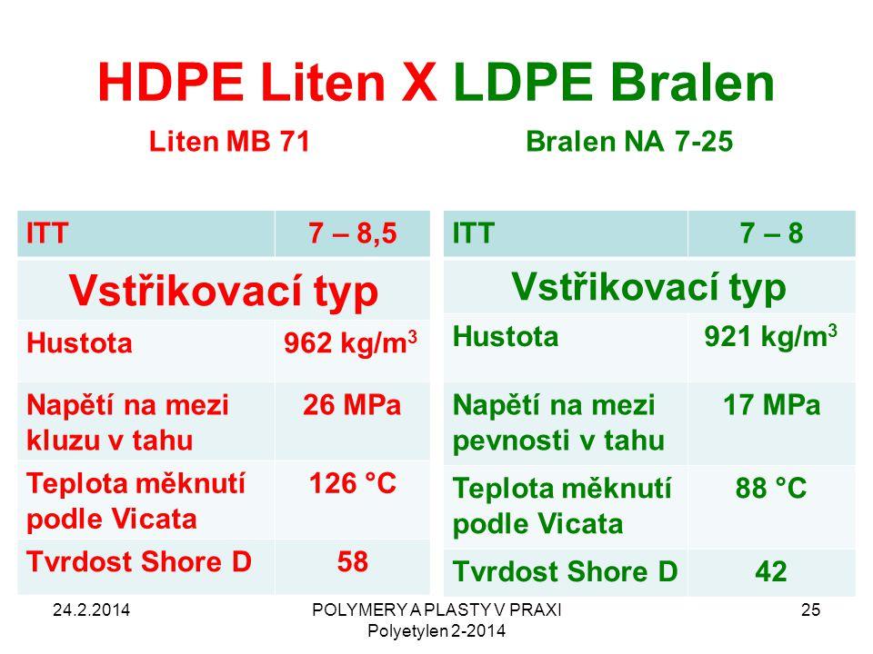HDPE Liten X LDPE Bralen Liten MB 71 ITT7 – 8,5 Vstřikovací typ Hustota962 kg/m 3 Napětí na mezi kluzu v tahu 26 MPa Teplota měknutí podle Vicata 126