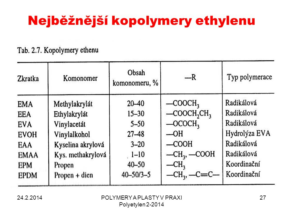 Nejběžnější kopolymery ethylenu 24.2.2014POLYMERY A PLASTY V PRAXI Polyetylen 2-2014 27