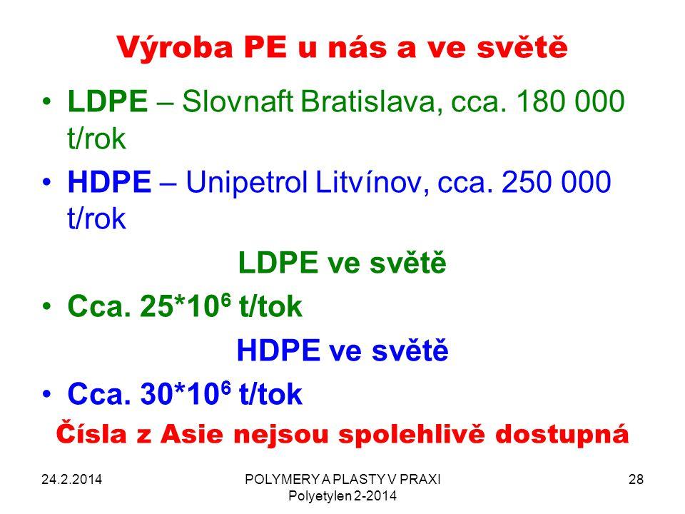 Výroba PE u nás a ve světě LDPE – Slovnaft Bratislava, cca. 180 000 t/rok HDPE – Unipetrol Litvínov, cca. 250 000 t/rok LDPE ve světě Cca. 25*10 6 t/t