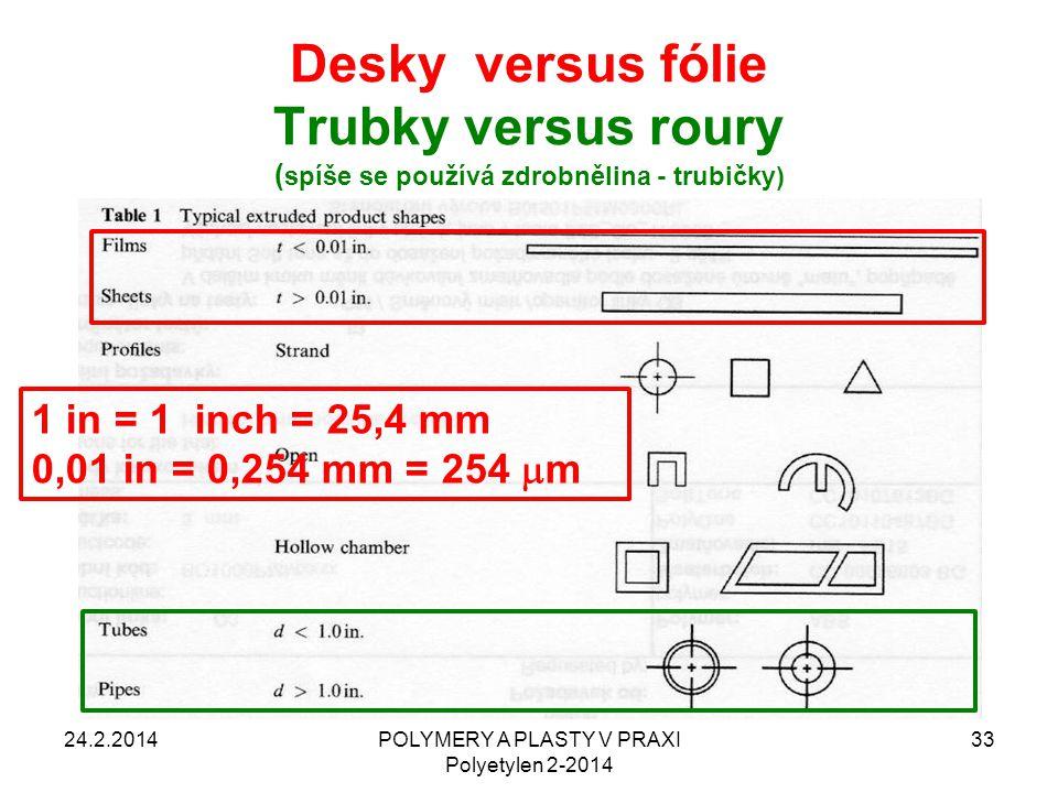 Desky versus fólie Trubky versus roury ( spíše se používá zdrobnělina - trubičky) 24.2.2014POLYMERY A PLASTY V PRAXI Polyetylen 2-2014 33 1 in = 1 inc