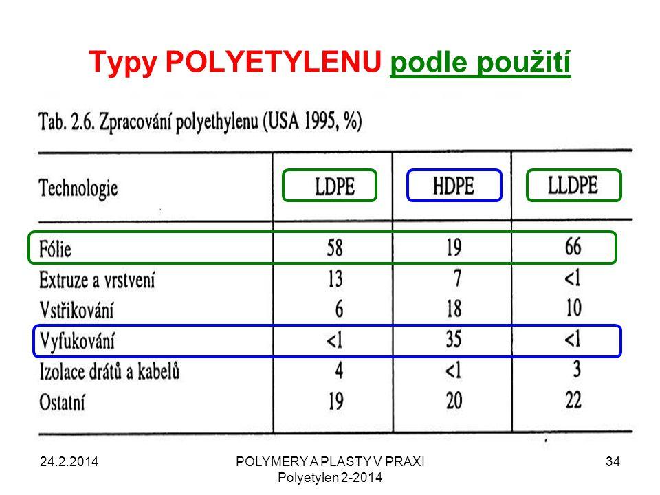 Typy POLYETYLENU podle použití 24.2.2014POLYMERY A PLASTY V PRAXI Polyetylen 2-2014 34