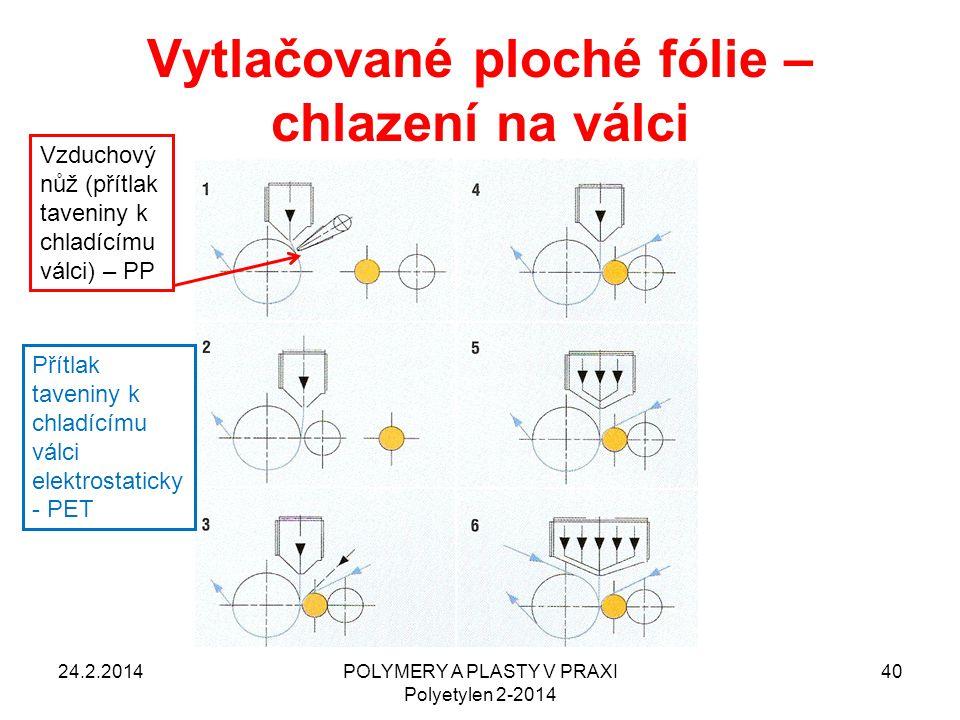 Vytlačované ploché fólie – chlazení na válci 24.2.2014POLYMERY A PLASTY V PRAXI Polyetylen 2-2014 40 Vzduchový nůž (přítlak taveniny k chladícímu válc