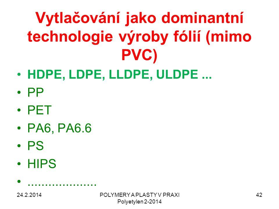 POLYMERY A PLASTY V PRAXI Polyetylen 2-2014 42 Vytlačování jako dominantní technologie výroby fólií (mimo PVC) HDPE, LDPE, LLDPE, ULDPE... PP PET PA6,