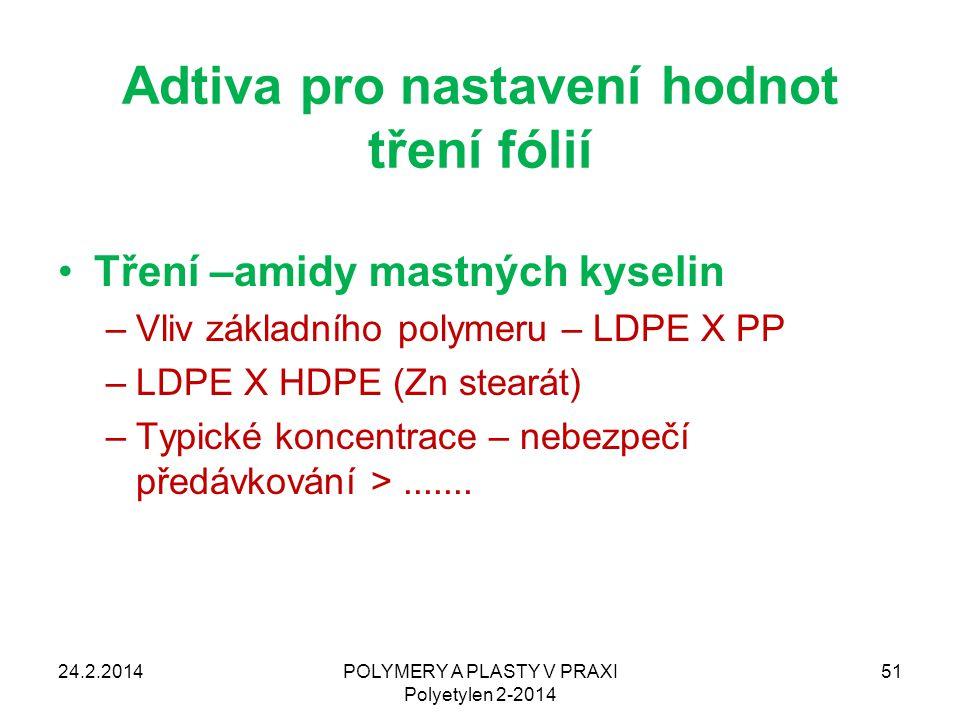 POLYMERY A PLASTY V PRAXI Polyetylen 2-2014 51 Adtiva pro nastavení hodnot tření fólií Tření –amidy mastných kyselin –Vliv základního polymeru – LDPE