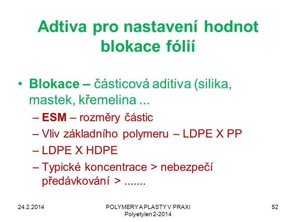 POLYMERY A PLASTY V PRAXI Polyetylen 2-2014 52 Adtiva pro nastavení hodnot blokace fólií Blokace – částicová aditiva (silika, mastek, křemelina... –ES