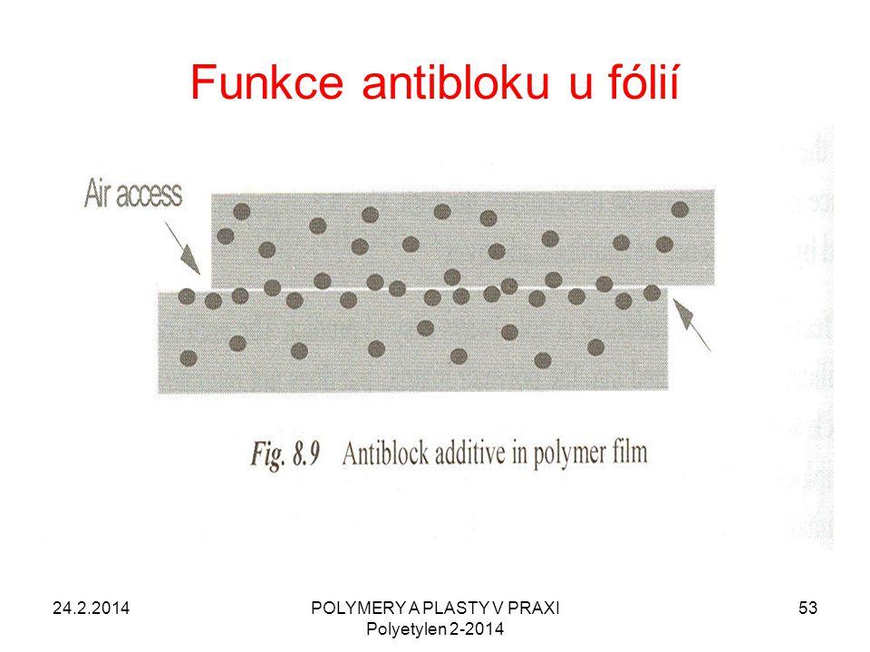 Funkce antibloku u fólií 24.2.201453POLYMERY A PLASTY V PRAXI Polyetylen 2-2014
