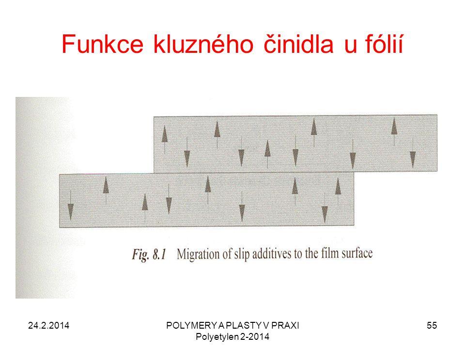 Funkce kluzného činidla u fólií 24.2.201455POLYMERY A PLASTY V PRAXI Polyetylen 2-2014