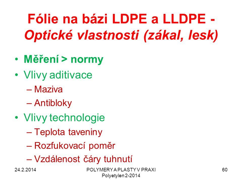 POLYMERY A PLASTY V PRAXI Polyetylen 2-2014 60 Fólie na bázi LDPE a LLDPE - Optické vlastnosti (zákal, lesk) Měření > normy Vlivy aditivace –Maziva –A