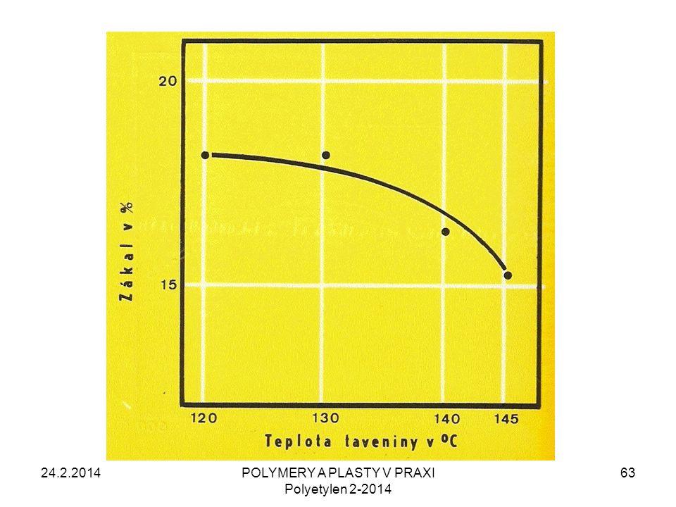 24.2.2014POLYMERY A PLASTY V PRAXI Polyetylen 2-2014 63