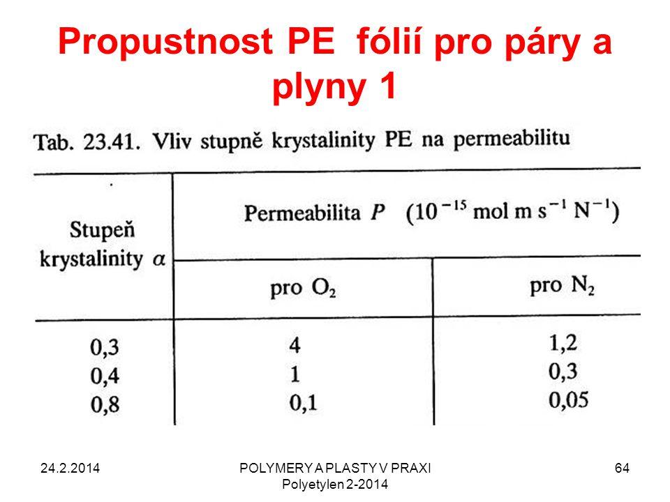 Propustnost PE fólií pro páry a plyny 1 24.2.2014POLYMERY A PLASTY V PRAXI Polyetylen 2-2014 64