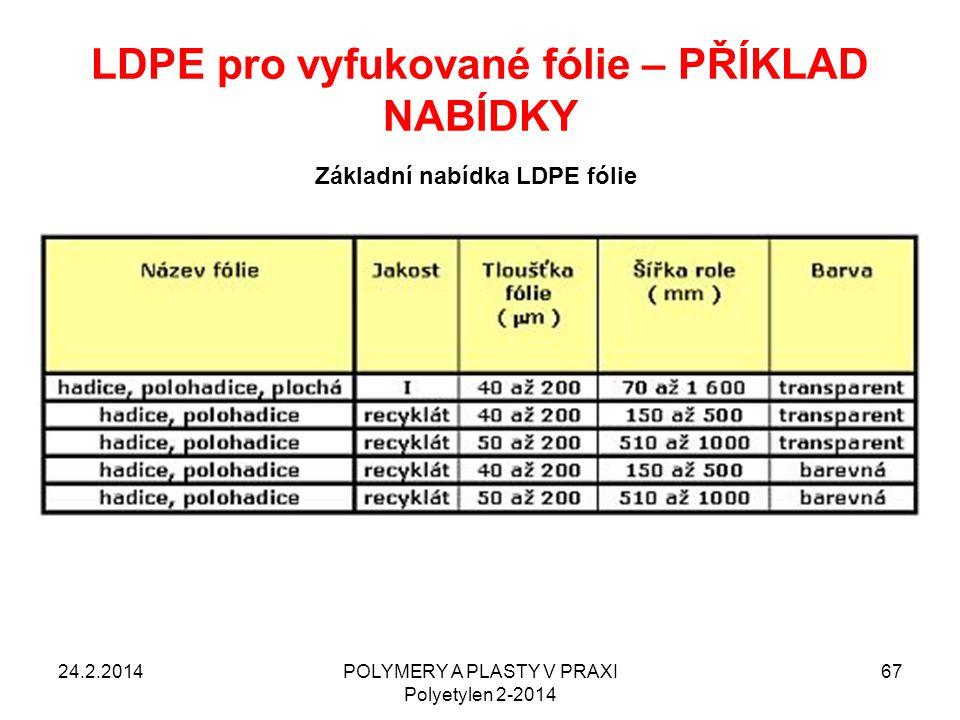 LDPE pro vyfukované fólie – PŘÍKLAD NABÍDKY 24.2.2014POLYMERY A PLASTY V PRAXI Polyetylen 2-2014 67 Základní nabídka LDPE fólie